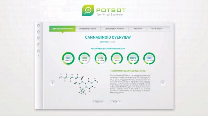 PotBot | Leafly + WebMD for Cannabis Connoisseurs